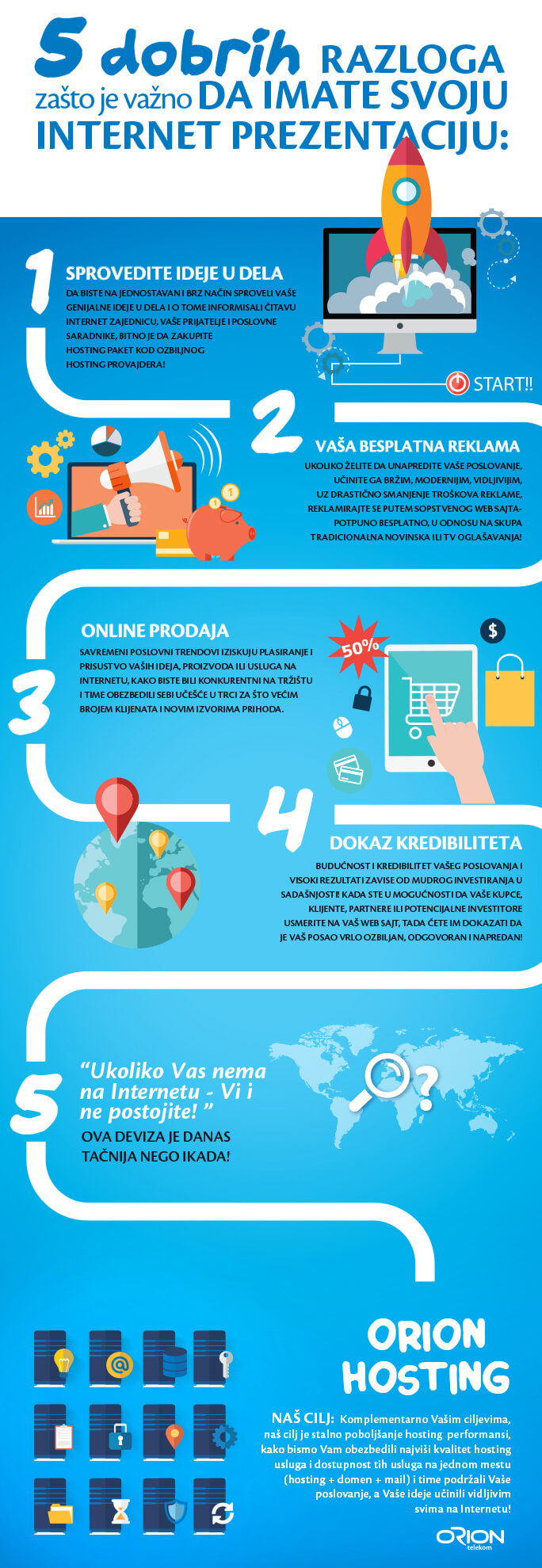 infografika-Hosting